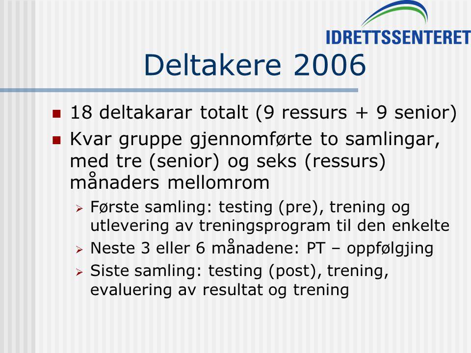 Deltakere 2006 18 deltakarar totalt (9 ressurs + 9 senior) Kvar gruppe gjennomførte to samlingar, med tre (senior) og seks (ressurs) månaders mellomro