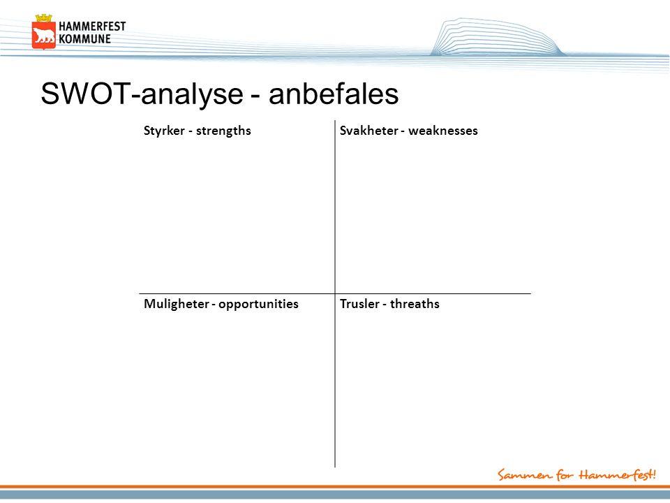 SWOT-analyse - anbefales Styrker - strengths Svakheter - weaknesses Muligheter - opportunities Trusler - threaths