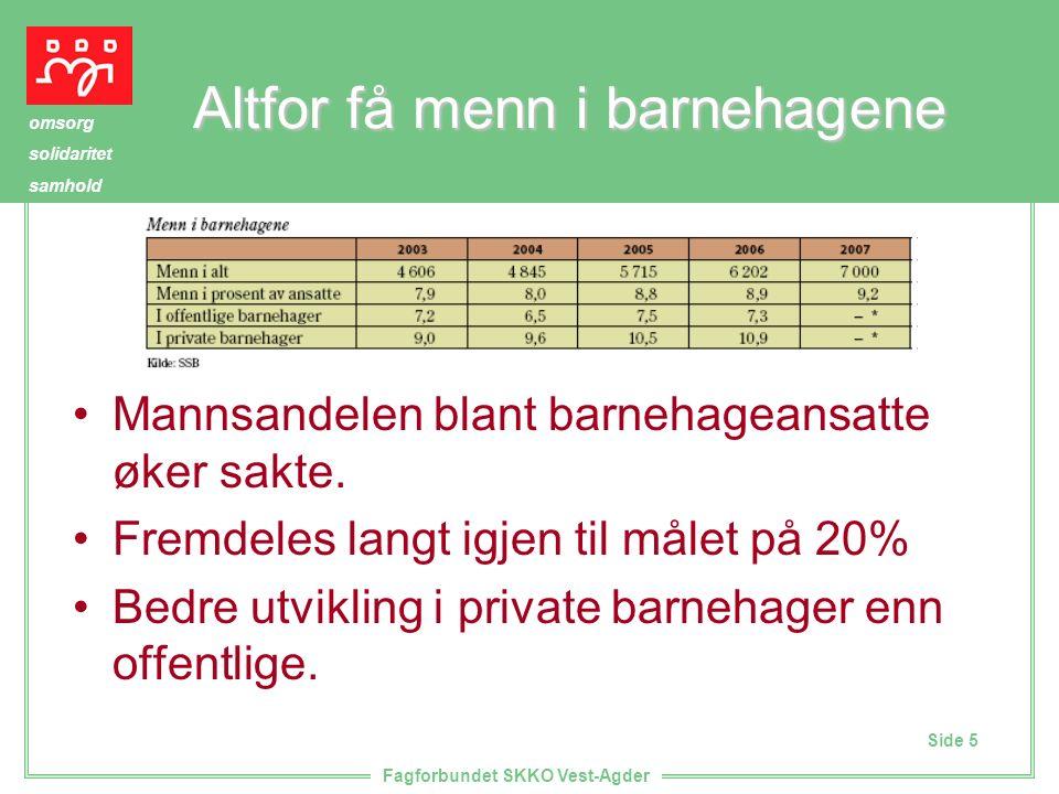 Side 5 omsorg solidaritet samhold Fagforbundet SKKO Vest-Agder Altfor få menn i barnehagene Mannsandelen blant barnehageansatte øker sakte.