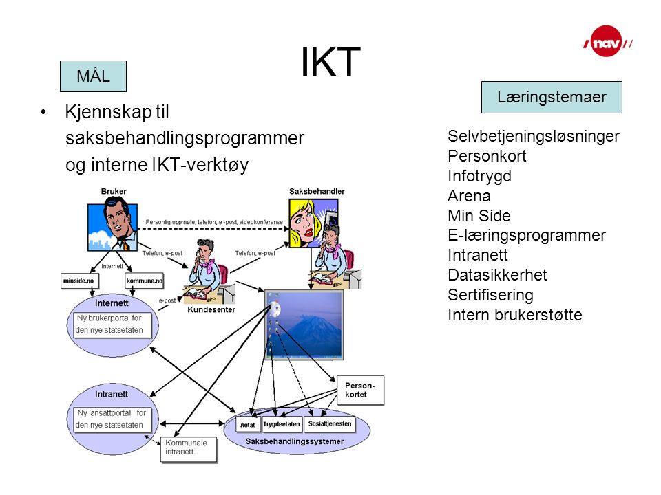 IKT Kjennskap til saksbehandlingsprogrammer og interne IKT-verktøy MÅL Læringstemaer Selvbetjeningsløsninger Personkort Infotrygd Arena Min Side E-læringsprogrammer Intranett Datasikkerhet Sertifisering Intern brukerstøtte