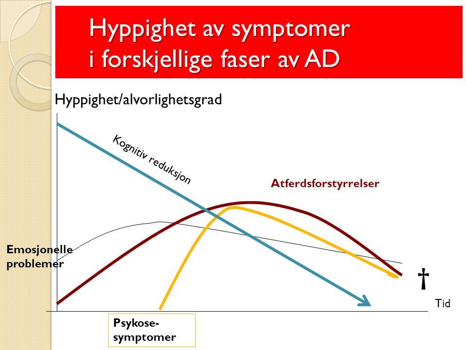 Hyppighet av symptomer i forskjellige faser av AD Hyppighet av symptomer i forskjellige faser av AD Hyppighet/alvorlighetsgrad Tid Emosjonelle problemer Psykose- symptomer Atferdsforstyrrelser † Kognitiv reduksjon