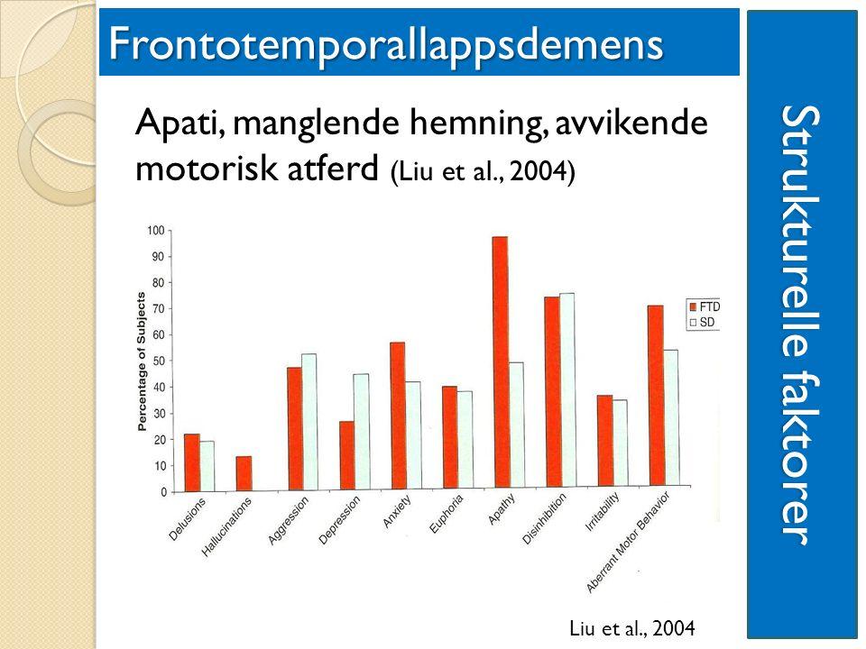 Apati, manglende hemning, avvikende motorisk atferd (Liu et al., 2004) Strukturelle faktorer Frontotemporallappsdemens Liu et al., 2004 dhhdhh