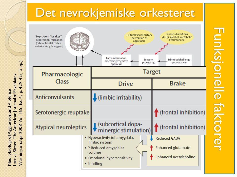 Funksjonelle faktorer Det nevrokjemiske orkesteret Neurobiology of Aggression and Violence Larry J Siever. The American Journal of Psychiatry. Washing