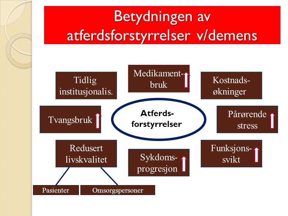 Betydningen av atferdsforstyrrelser v/demens Atferds- forstyrrelser Redusert livskvalitet Funksjons- svikt Pårørende stress Kostnads- økninger Medikament- bruk Tvangsbruk Tidlig institusjonalis.