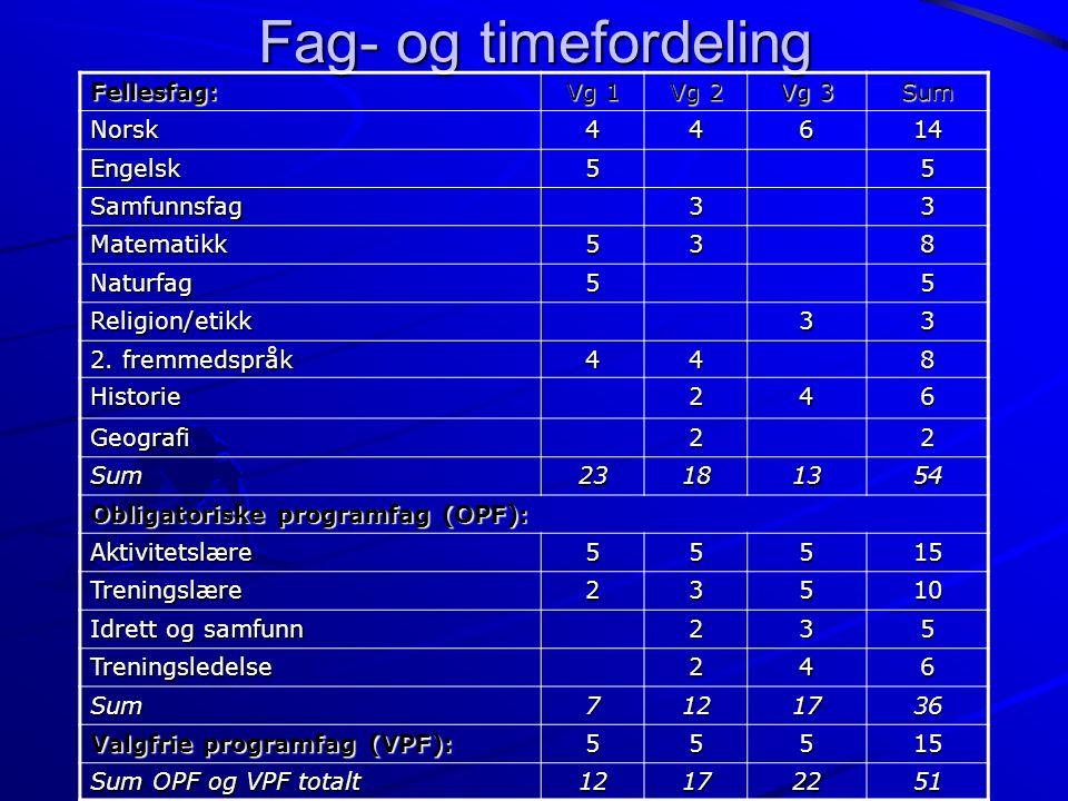 Fag- og timefordeling Fellesfag: Vg 1 Vg 2 Vg 3 Sum Norsk44614 Engelsk55 Samfunnsfag33 Matematikk538 Naturfag55 Religion/etikk33 2.