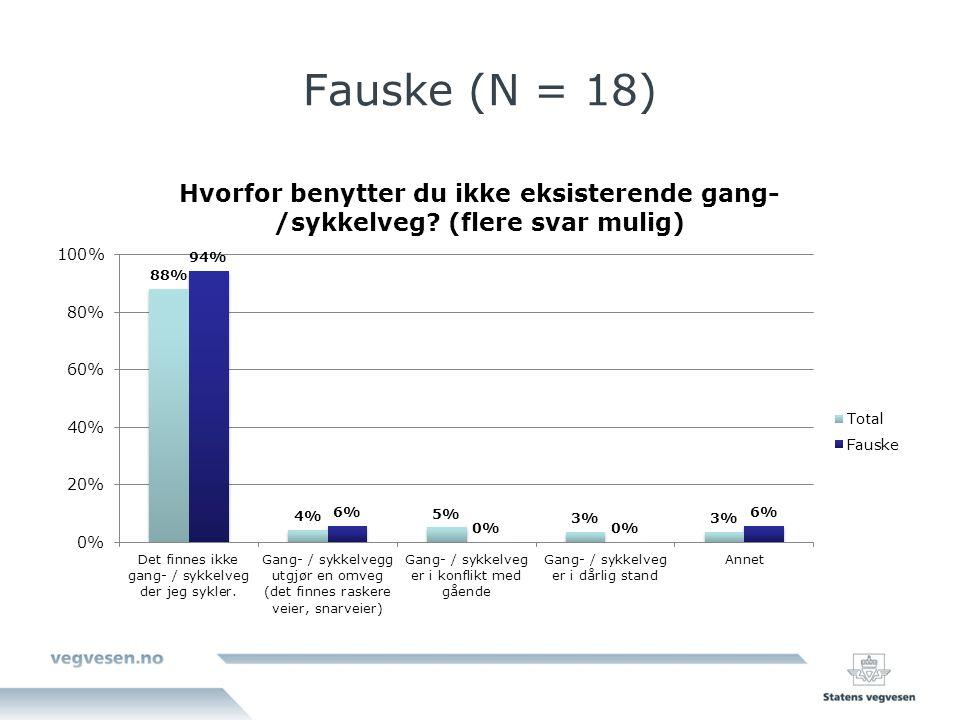 Fauske (N = 18)