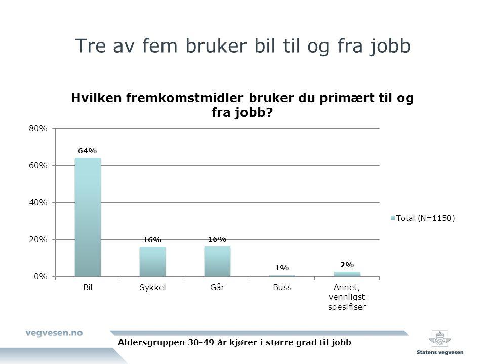 Tre av fem bruker bil til og fra jobb Aldersgruppen 30-49 år kjører i større grad til jobb