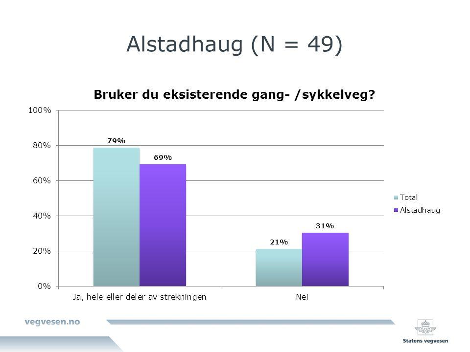 Alstadhaug (N = 49)