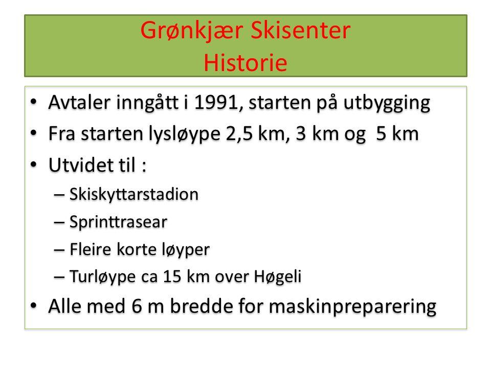 Grønkjær Skisenter Historie Avtaler inngått i 1991, starten på utbygging Fra starten lysløype 2,5 km, 3 km og 5 km Utvidet til : – Skiskyttarstadion – Sprinttrasear – Fleire korte løyper – Turløype ca 15 km over Høgeli Alle med 6 m bredde for maskinpreparering Avtaler inngått i 1991, starten på utbygging Fra starten lysløype 2,5 km, 3 km og 5 km Utvidet til : – Skiskyttarstadion – Sprinttrasear – Fleire korte løyper – Turløype ca 15 km over Høgeli Alle med 6 m bredde for maskinpreparering