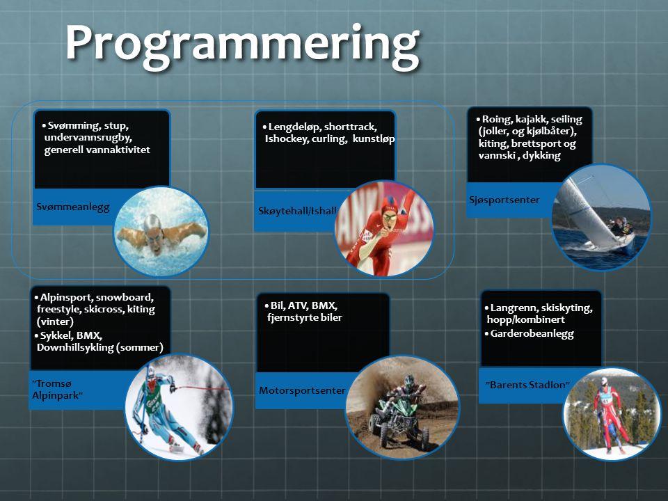 Programmering Svømming, stup, undervannsrugby, generell vannaktivitet Svømmeanlegg Lengdeløp, shorttrack, Ishockey, curling, kunstløp Skøytehall/Ishal