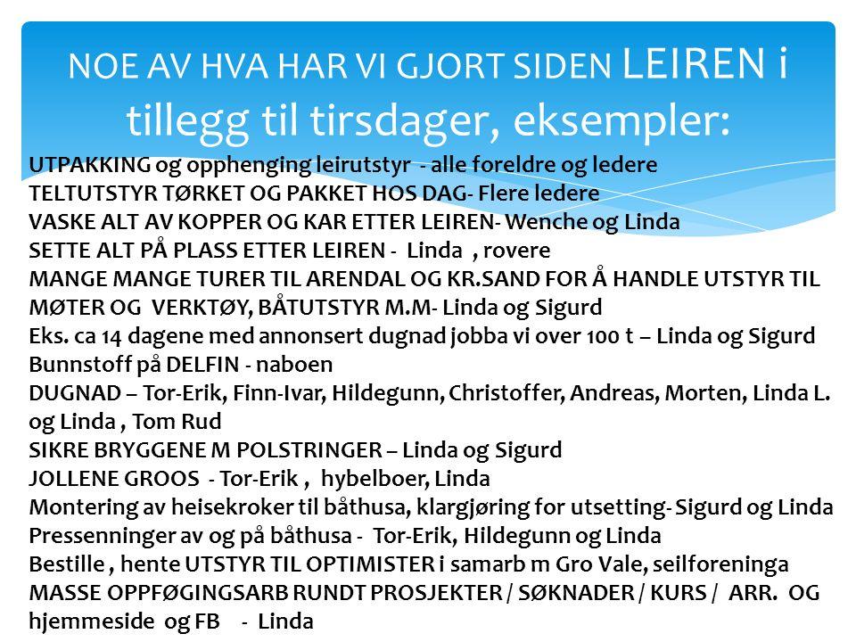 Pris Ordinær leirpris vil være kr.2000,-.