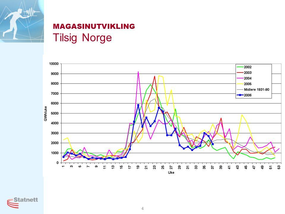 4 MAGASINUTVIKLING Tilsig Norge