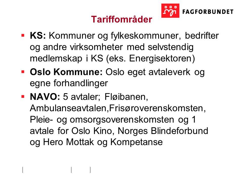 Tariffområder  KS: Kommuner og fylkeskommuner, bedrifter og andre virksomheter med selvstendig medlemskap i KS (eks.