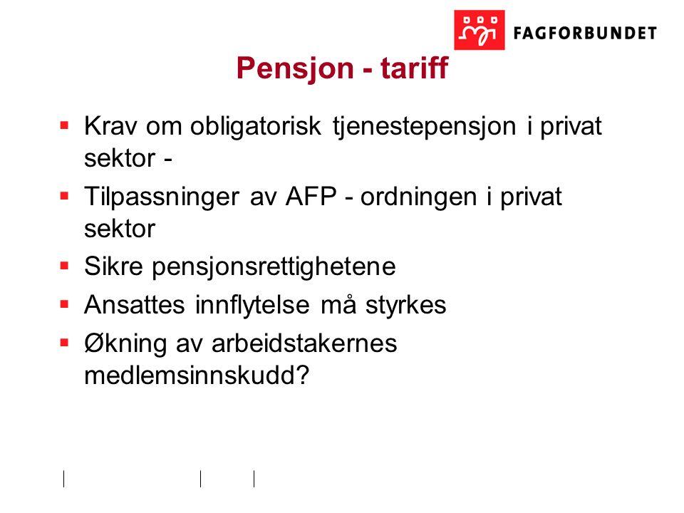 Pensjon - tariff  Krav om obligatorisk tjenestepensjon i privat sektor -  Tilpassninger av AFP - ordningen i privat sektor  Sikre pensjonsrettighetene  Ansattes innflytelse må styrkes  Økning av arbeidstakernes medlemsinnskudd