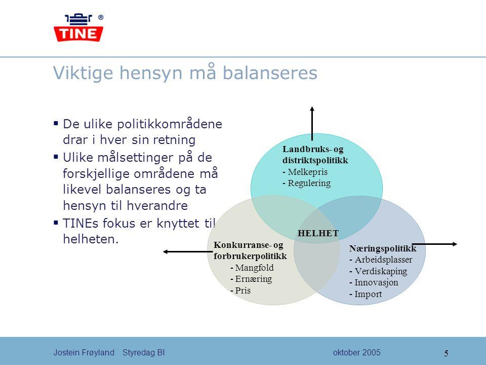 6 Jostein Frøyland Styredag BIoktober 2005 Arbeidet i styret i TINE BA Eierorganisasjonen:  Ansvarsområde – landbrukspolitikk  Stort styre  Arbeidet i styrerommet