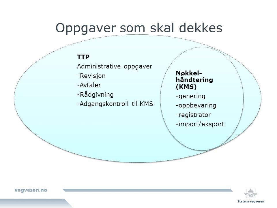 Oppgaver som skal dekkes TTP Administrative oppgaver -Revisjon -Avtaler -Rådgivning -Adgangskontroll til KMS Nøkkel- håndtering (KMS) -genering -oppbevaring -registrator -import/eksport