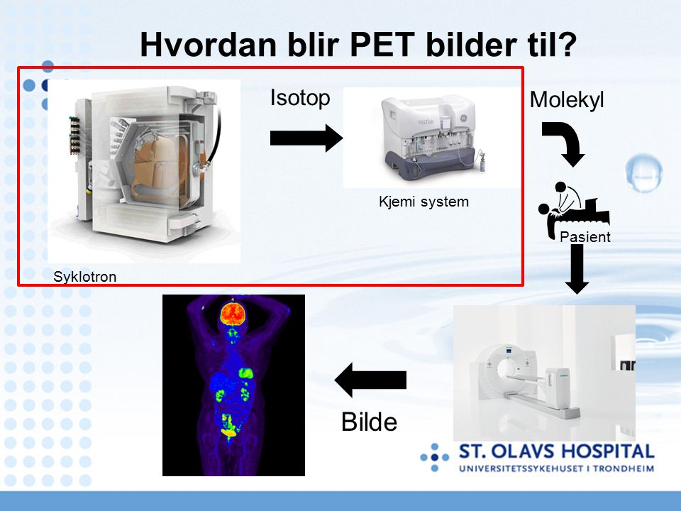 Isotop Bilde Hvordan blir PET bilder til? Molekyl Pasient Kjemi system Syklotron