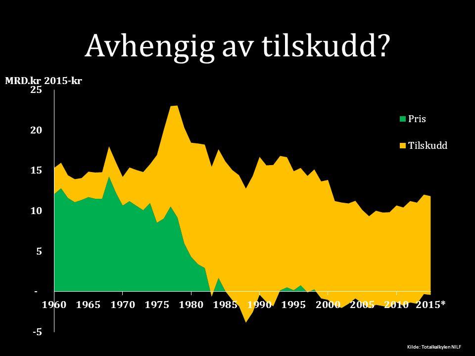 Avhengig av tilskudd Kilde: Totalkalkylen NILF MRD.kr 2015-kr