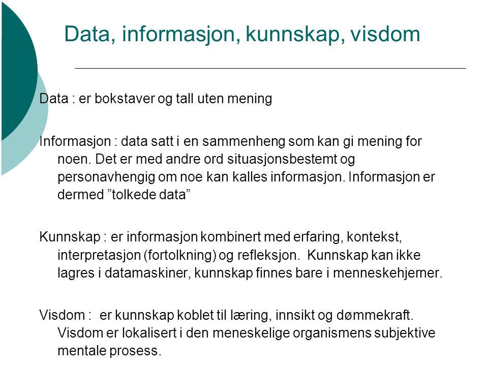 Data, informasjon, kunnskap, visdom Data : er bokstaver og tall uten mening Informasjon : data satt i en sammenheng som kan gi mening for noen.