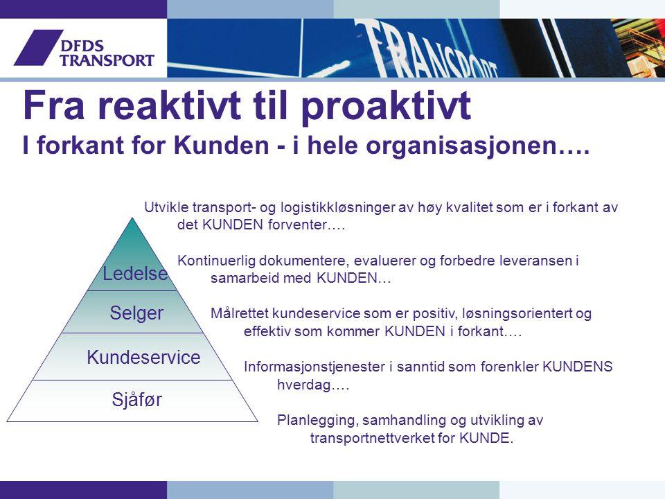 Fra reaktivt til proaktivt I forkant for Kunden - i hele organisasjonen….