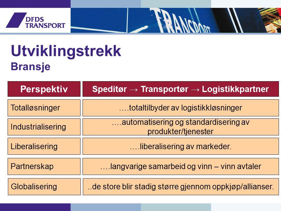 Utviklingstrekk Bransje Perspektiv Speditør → Transportør → Logistikkpartner Totalløsninger Industrialisering Liberalisering Partnerskap ….totaltilbyder av logistikkløsninger ….automatisering og standardisering av produkter/tjenester ….liberalisering av markeder.