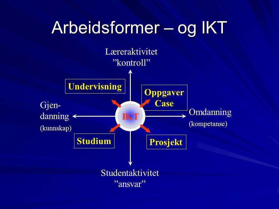Behaviorisme (Empirisme) Kognitivisme (Rasjonalisme) Sosio- kulturelt/Situert (Pragmatisme) Kunnskap  Akkumulering av organiserte og strukturerte assosiasjoner (fakta).