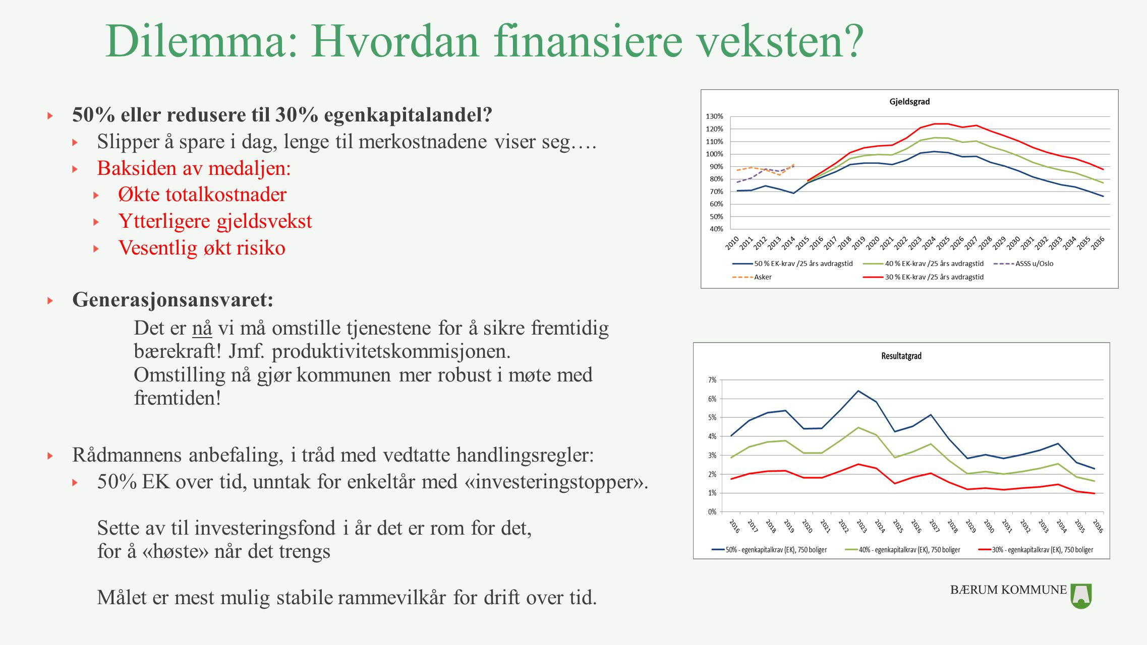 Dilemma: Hvordan finansiere veksten? 50% eller redusere til 30% egenkapitalandel? Slipper å spare i dag, lenge til merkostnadene viser seg…. Baksiden