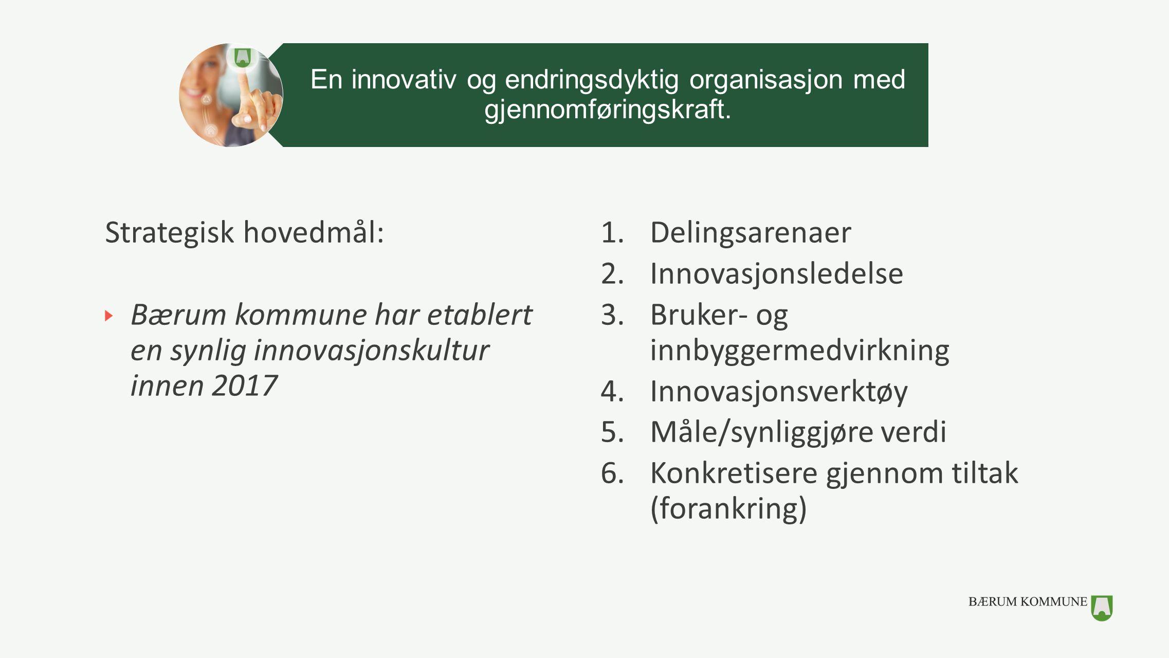Strategisk hovedmål: Bærum kommune har etablert en synlig innovasjonskultur innen 2017 1.Delingsarenaer 2.Innovasjonsledelse 3.Bruker- og innbyggermed