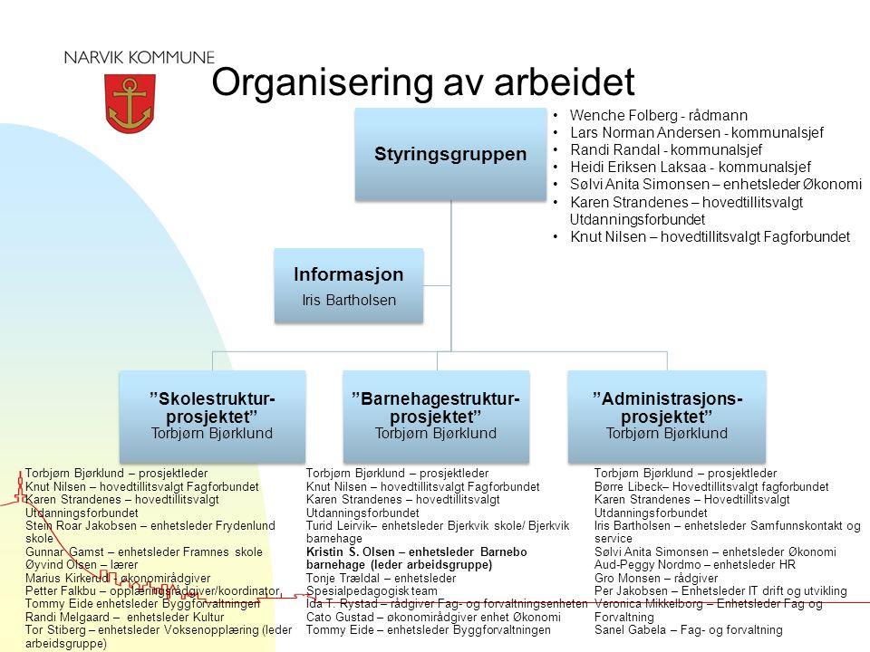 """Organisering av arbeidet Styringsgruppen """"Skolestruktur- prosjektet"""" Torbjørn Bjørklund """"Barnehagestruktur- prosjektet"""" Torbjørn Bjørklund """"Administra"""