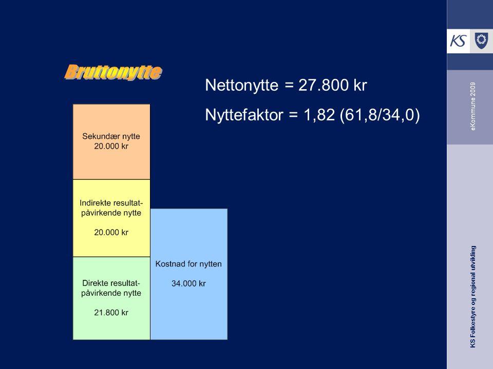 KS Folkestyre og regional utvikling eKommune 2009 Nettonytte = 27.800 kr Nyttefaktor = 1,82 (61,8/34,0)