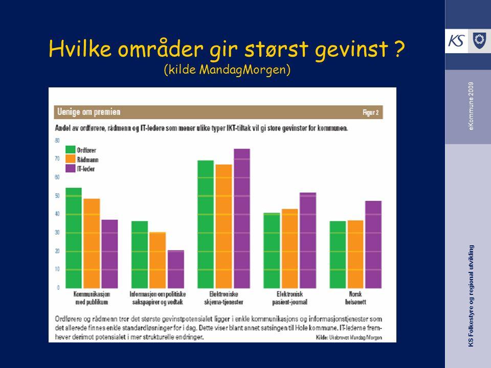 KS Folkestyre og regional utvikling eKommune 2009 Hvilke områder gir størst gevinst .