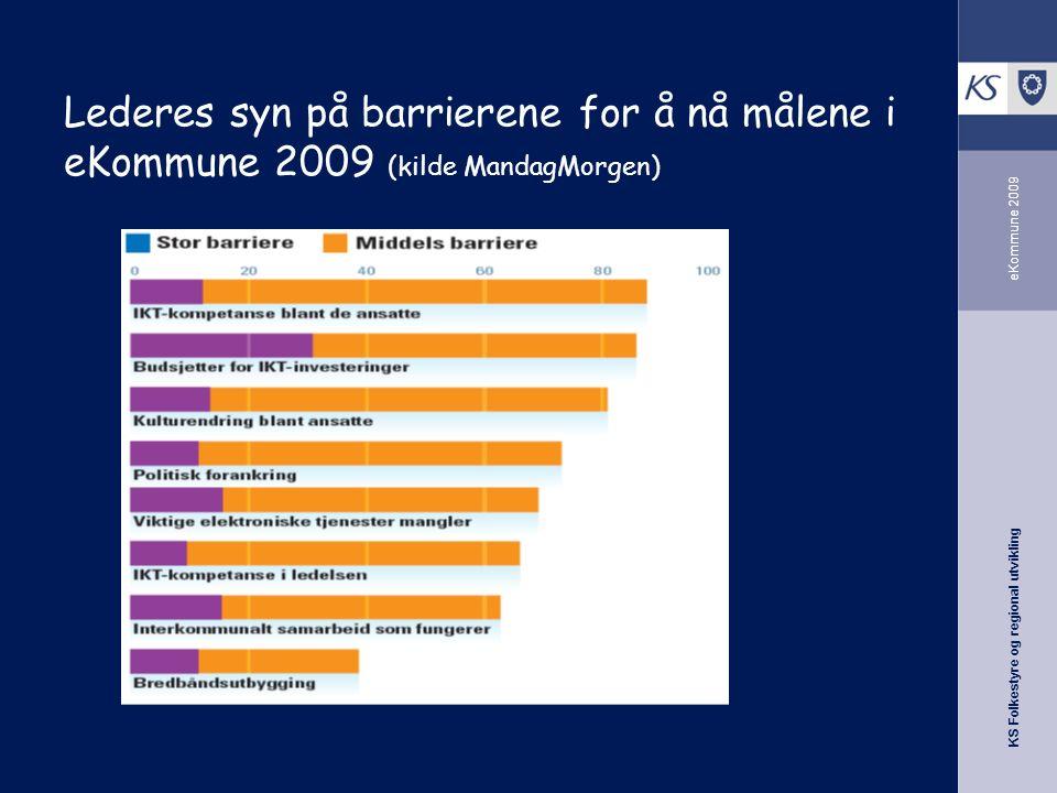 KS Folkestyre og regional utvikling eKommune 2009 Lederes syn på barrierene for å nå målene i eKommune 2009 (kilde MandagMorgen)