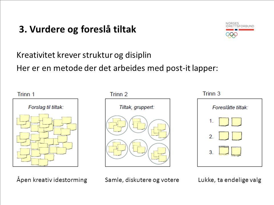 Kreativitet krever struktur og disiplin Her er en metode der det arbeides med post-it lapper: Åpen kreativ idestorming Samle, diskutere og votere Lukk
