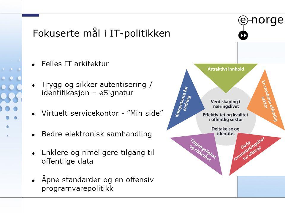 """4 Fokuserte mål i IT-politikken l Felles IT arkitektur l Trygg og sikker autentisering / identifikasjon – eSignatur l Virtuelt servicekontor - """"Min si"""