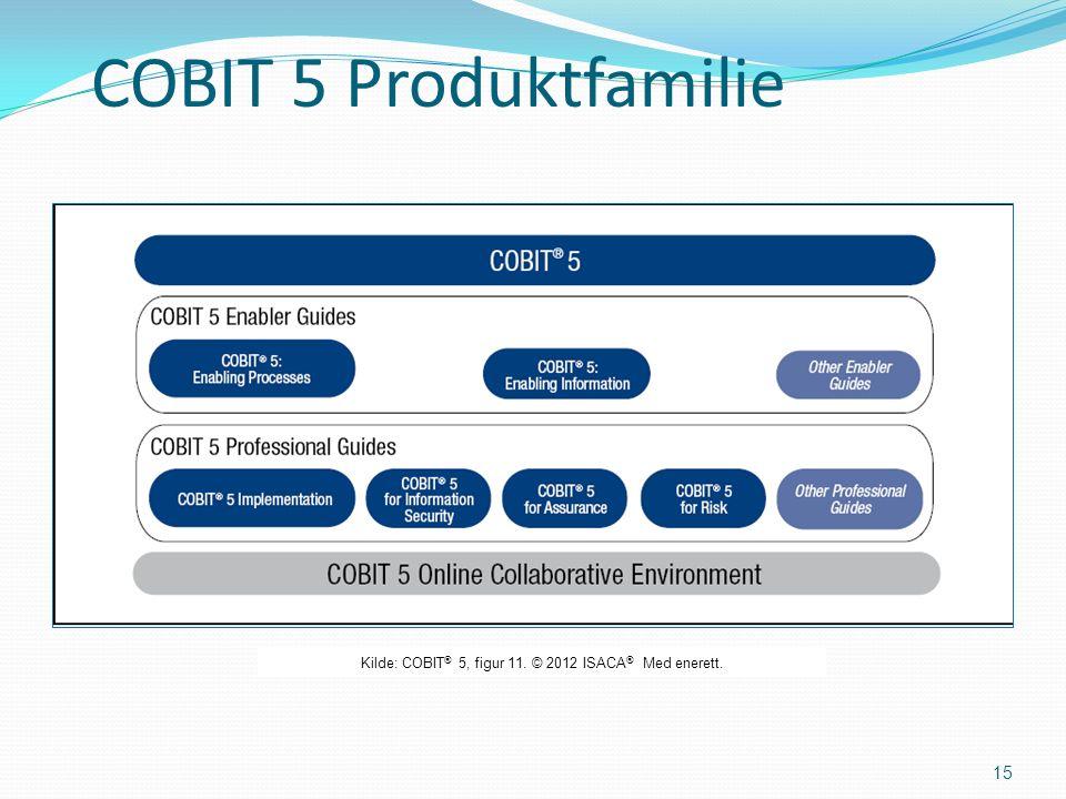 15 COBIT 5 Produktfamilie Kilde: COBIT ® 5, figur 11. © 2012 ISACA ® Med enerett.
