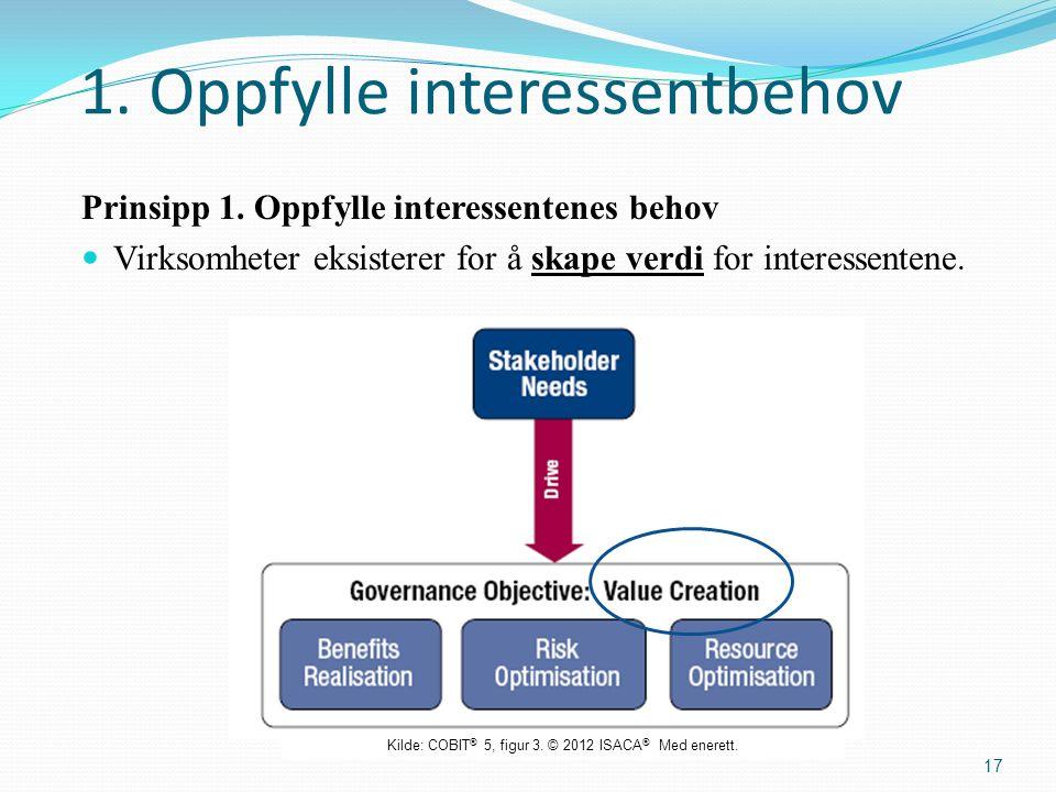 1. Oppfylle interessentbehov Prinsipp 1.
