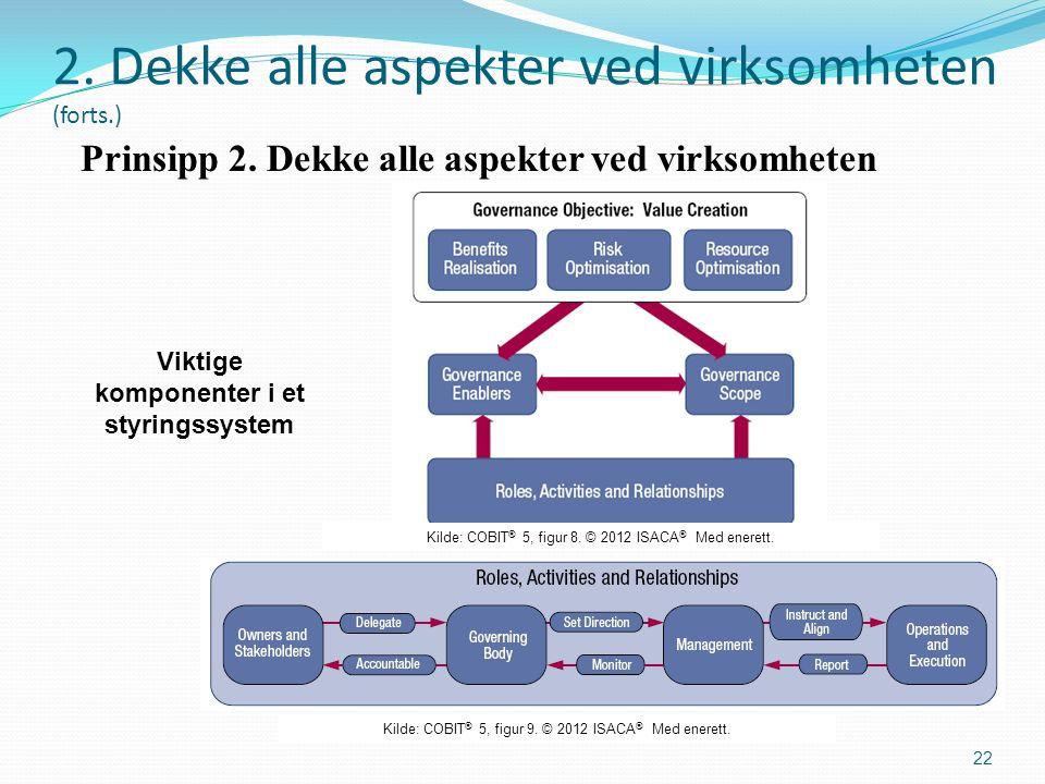 2. Dekke alle aspekter ved virksomheten (forts.) Prinsipp 2.