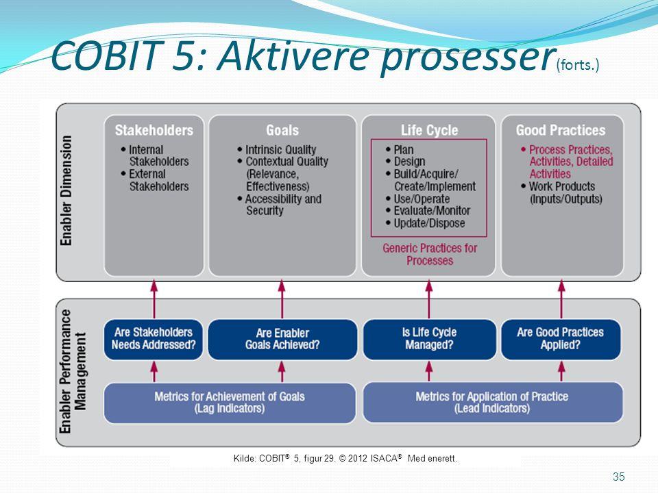 COBIT 5: Aktivere prosesser (forts.) 35 Kilde: COBIT ® 5, figur 29. © 2012 ISACA ® Med enerett.
