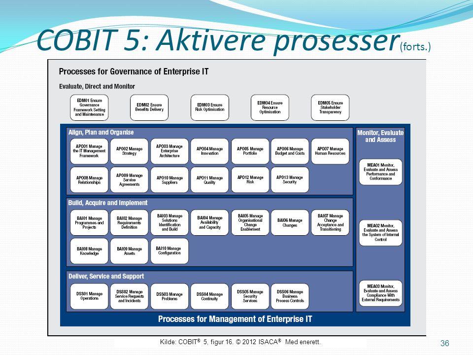 COBIT 5: Aktivere prosesser (forts.) 36 Kilde: COBIT ® 5, figur 16. © 2012 ISACA ® Med enerett.