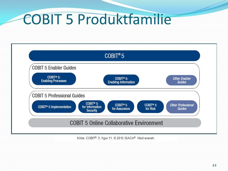 COBIT 5 Produktfamilie 44 Kilde: COBIT ® 5, figur 11. © 2012 ISACA ® Med enerett.