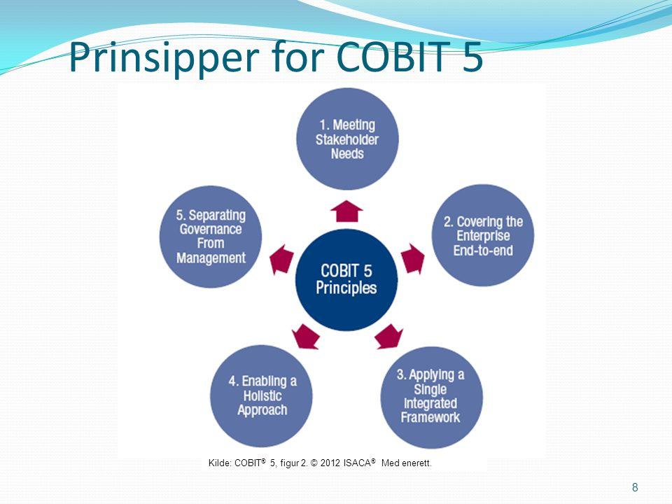 Prinsipper for COBIT 5 8 Kilde: COBIT ® 5, figur 2. © 2012 ISACA ® Med enerett.