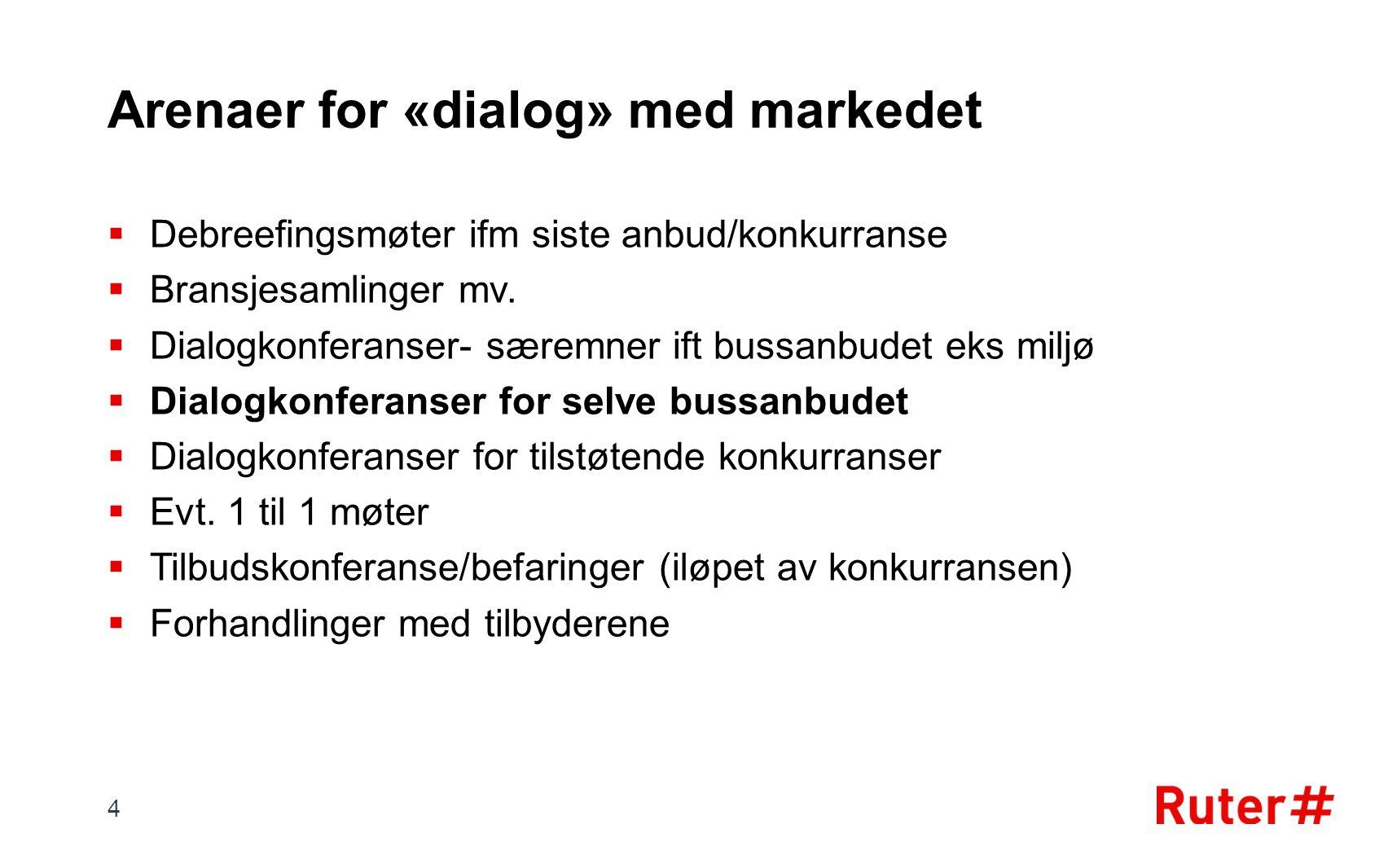 Ruters dialogkonferanser:  Bussmateriell: 11.jan 2013 og 18.