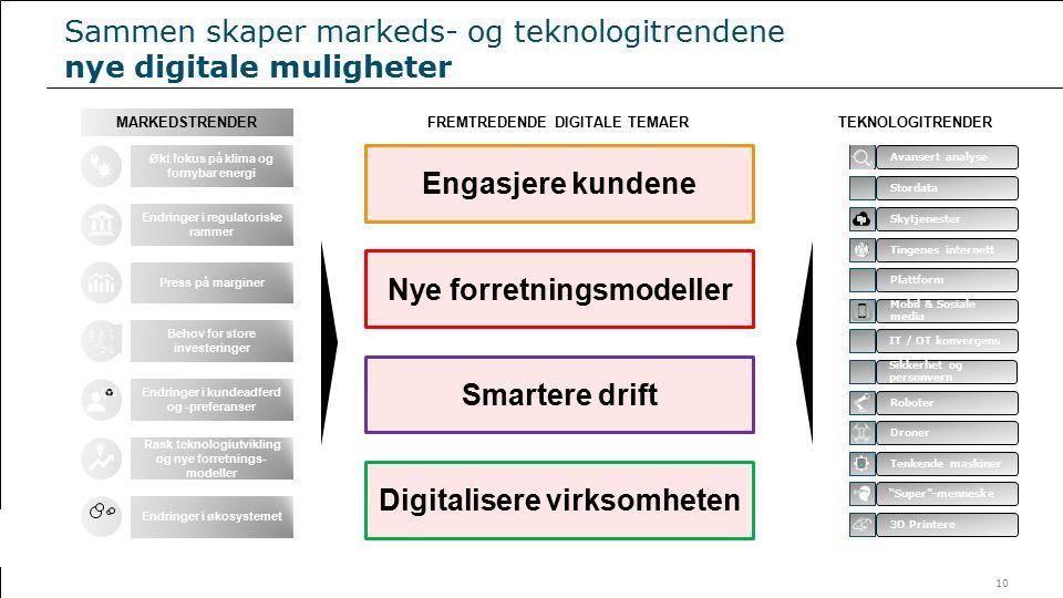 10 Sammen skaper markeds- og teknologitrendene nye digitale muligheter Økt fokus på klima og fornybar energi Endringer i regulatoriske rammer Endringer i kundeadferd og -preferanser Press på marginer Behov for store investeringer Rask teknologiutvikling og nye forretnings- modeller Endringer i økosystemet Digitalisere virksomheten Smartere drift Engasjere kundene Nye forretningsmodeller FREMTREDENDE DIGITALE TEMAERMARKEDSTRENDERTEKNOLOGITRENDER Roboter3D PrintereTenkende maskiner Super -menneskeDronerAvansert analyseStordataSkytjenesterTingenes internettPlattform Mobil & Sosiale media IT / OT konvergens Sikkerhet og personvern