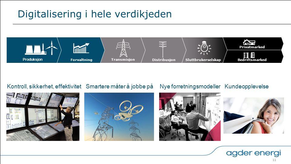 11 Digitalisering i hele verdikjeden Privatmarked Bedriftsmarked SluttbrukerselskapDistribusjonTransmisjonForvaltning Produksjon KundeopplevelseNye forretningsmodellerSmartere måter å jobbe påKontroll, sikkerhet, effektivitet
