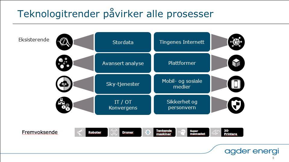 8 Teknologitrender påvirker alle prosesser Eksisterende Mobil- og sosiale medier Plattformer Avansert analyse Tingenes Internett Stordata Sky-tjenester Sikkerhet og personvern IT / OT Konvergens