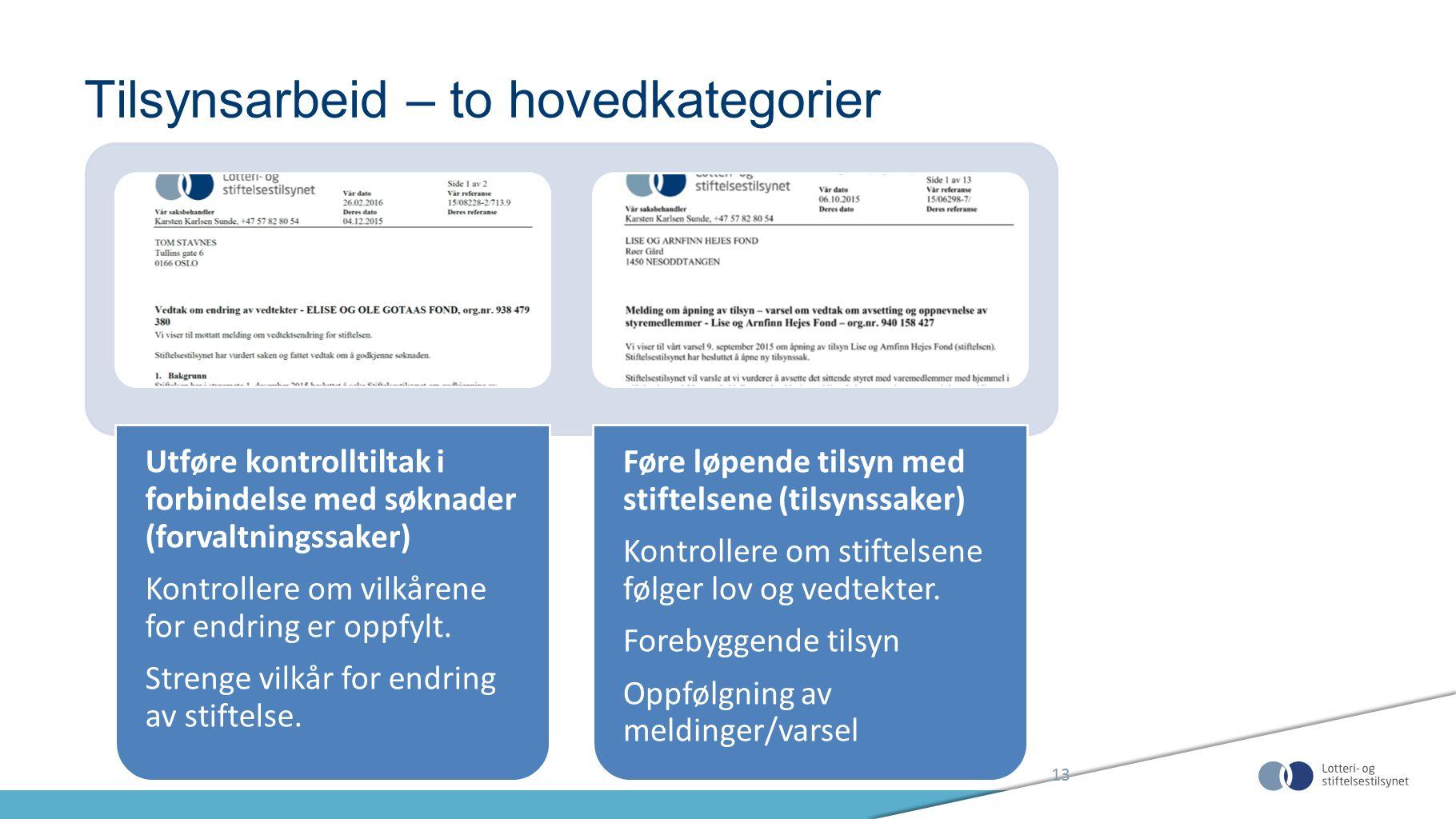 Tilsynsarbeid – to hovedkategorier 13 Utføre kontrolltiltak i forbindelse med søknader (forvaltningssaker) Kontrollere om vilkårene for endring er opp
