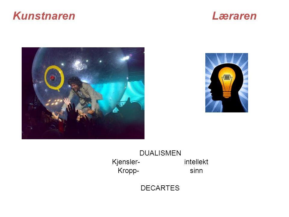 Kunstnaren Læraren DUALISMEN Kjensler- intellekt Kropp- sinn DECARTES