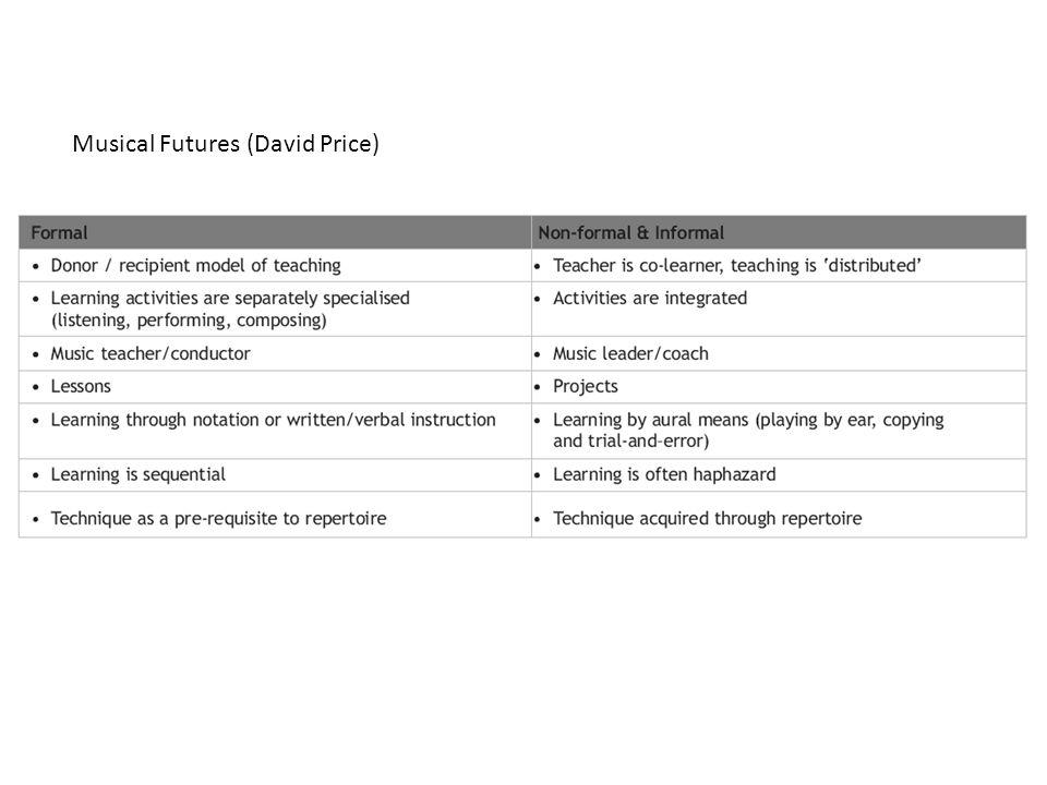 Musical Futures (David Price)