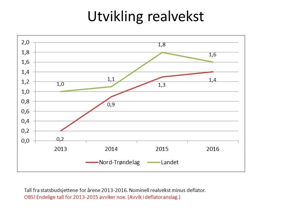 Utvikling realvekst Tall fra statsbudsjettene for årene 2013-2016.