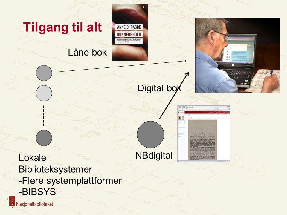 Tilgang til alt Lokale Biblioteksystemer -Flere systemplattformer -BIBSYS NBdigital Låne bok Digital bok